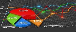 key performance indicator SMT engine