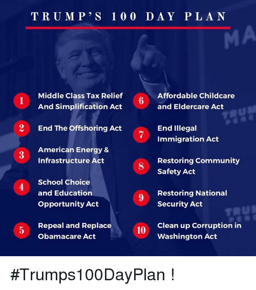 Trump 100 Days Plan